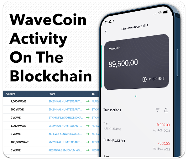 WaveCoin Cryptocurrency activity